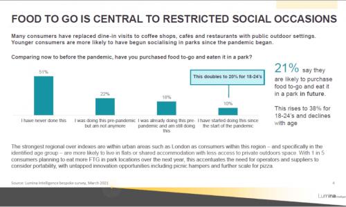 UK-Food-To-Go-Market-Report-2021-sample-slide-2