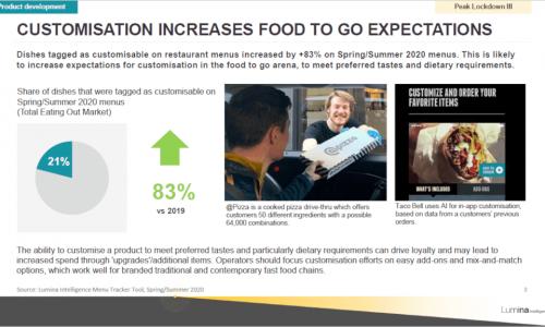 UK-Food-To-Go-Market-Report-2021-sample-slide-3