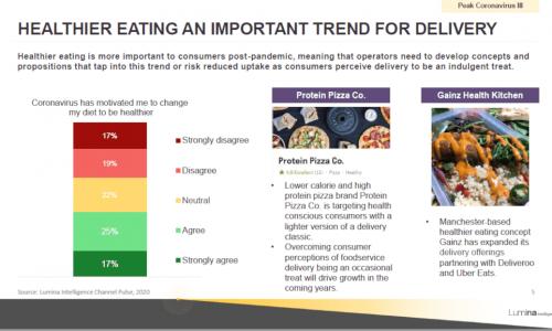 foodservice-delivery-2021-sample-slide-2