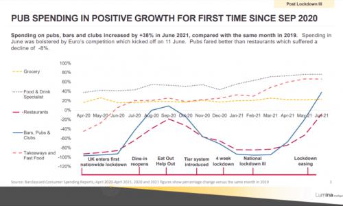 pub-bars-market-report--2021-slide-1