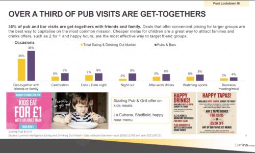 pub-bars-market-report-2021-slide-2